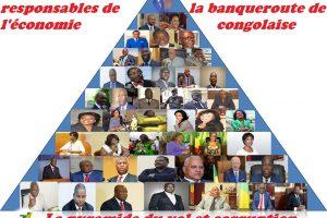 La pyramide du vol et de la corruption au Congo-Brazzaville