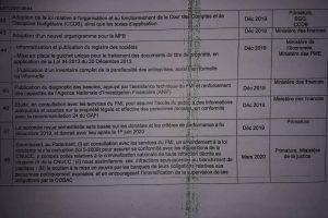 FMI- CONGO-BRAZZAVILE : l'essentiel de l'accord est à lire entre les lignes