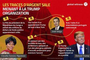 Comment la famille présidentielle congolaise a acheté un appartement Trump new-yorkais avec de l'argent entaché